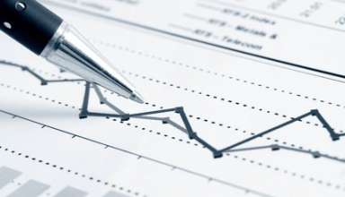 Der Chart eines Fonds